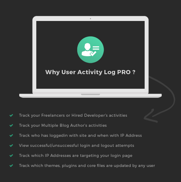 Why User Activity Log Pro WordPress plugin
