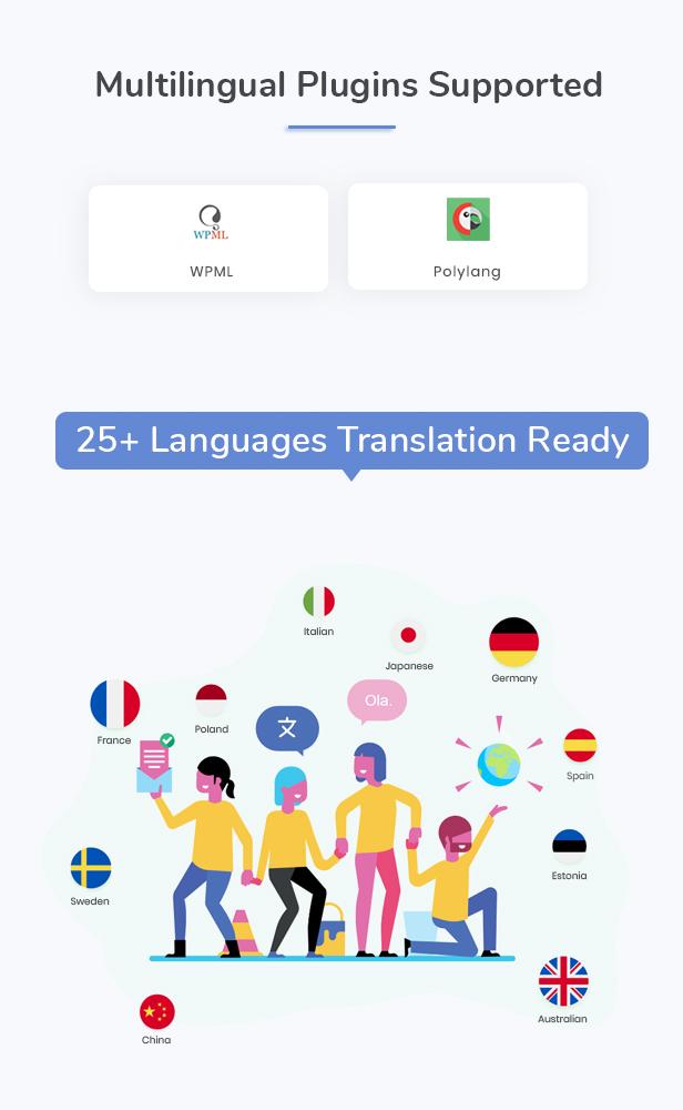 WPFileo Multi Language Support