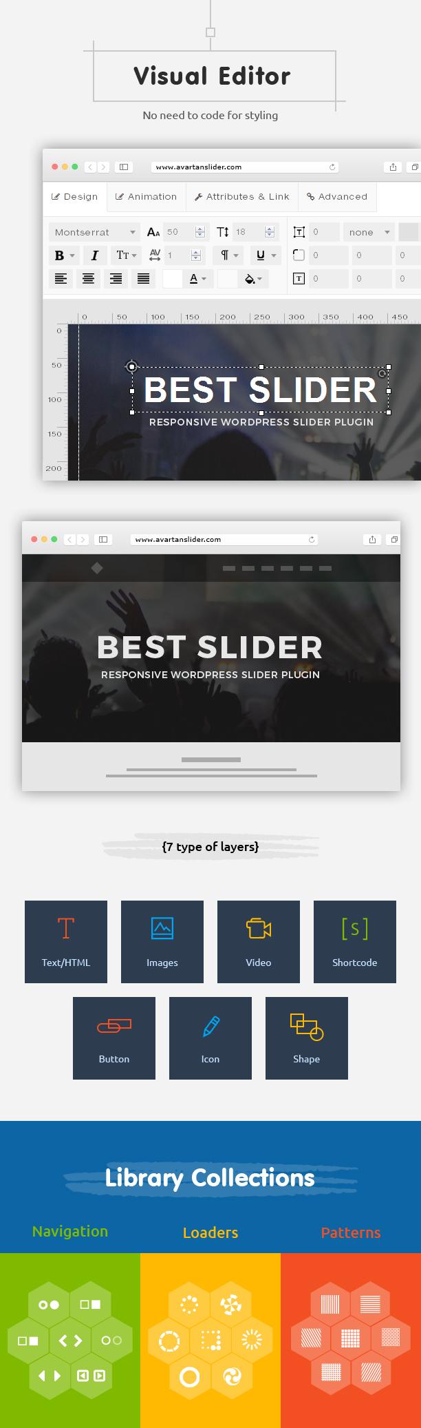WordPress Slider - Avartan Slider with Advance Visual Editor
