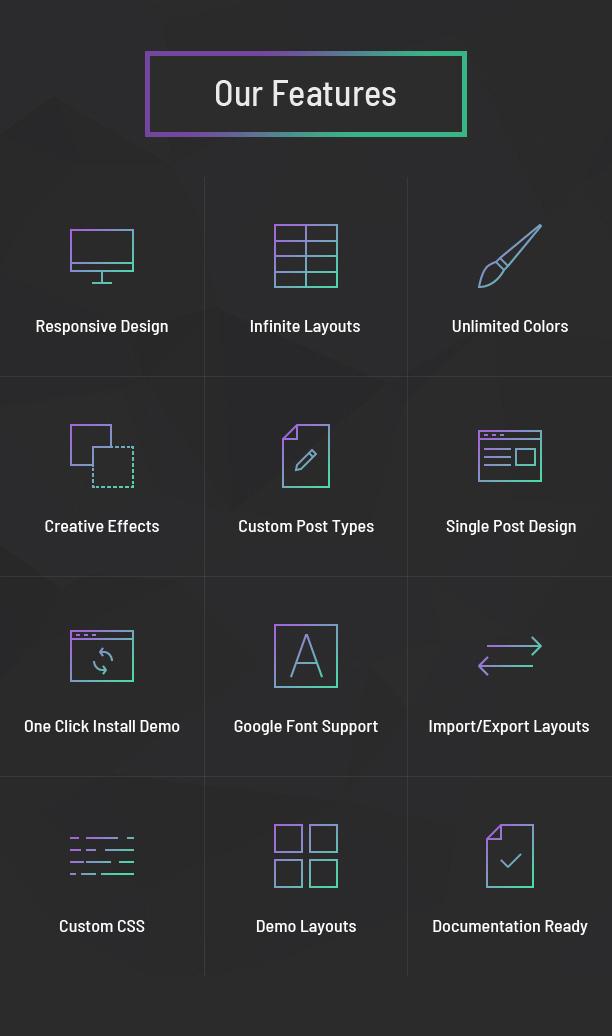 Características del diseñador de cartera